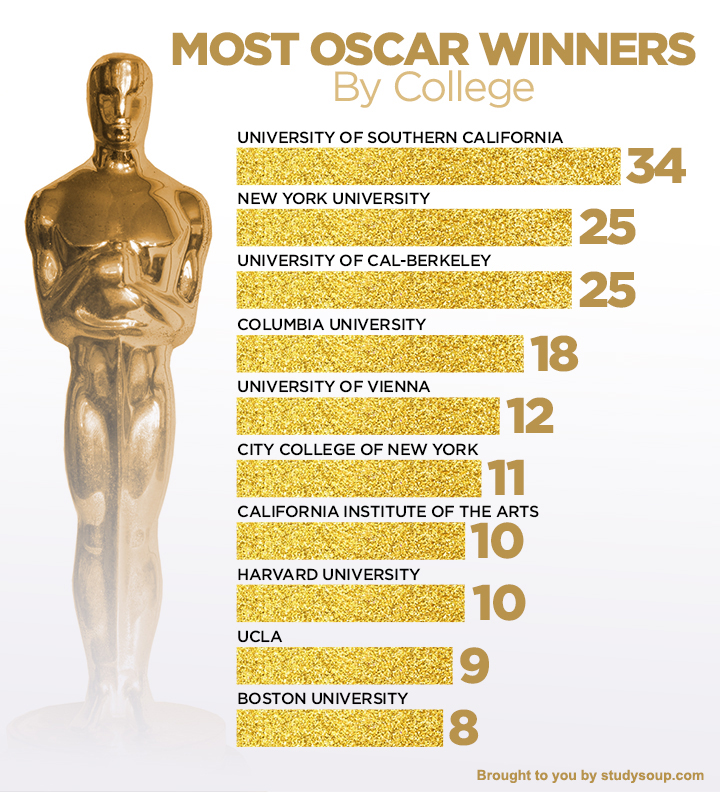oscar-2-fix-copy